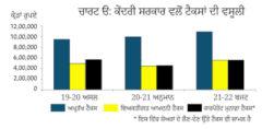 Punjabi_Chart-A