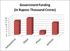 Govt_funding_of_vaccines